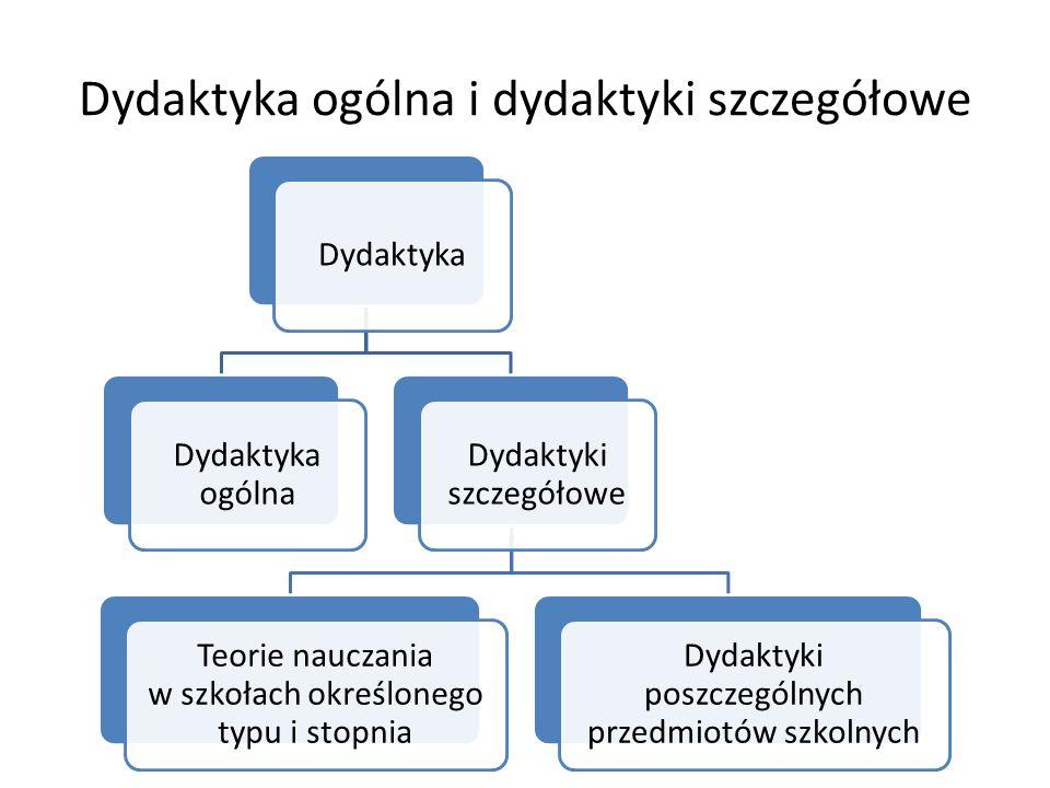 Dydaktyka ogólna i dydaktyki szczegółowe Dydaktyka Dydaktyka ogólna Dydaktyki szczegółowe Teorie nauczania w szkołach określonego typu i stopnia Dydaktyki poszczególnych przedmiotów szkolnych