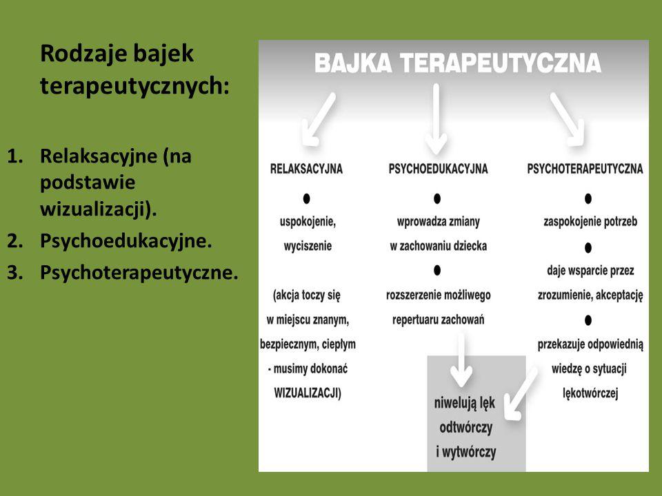 Rodzaje bajek terapeutycznych: 1.Relaksacyjne (na podstawie wizualizacji).
