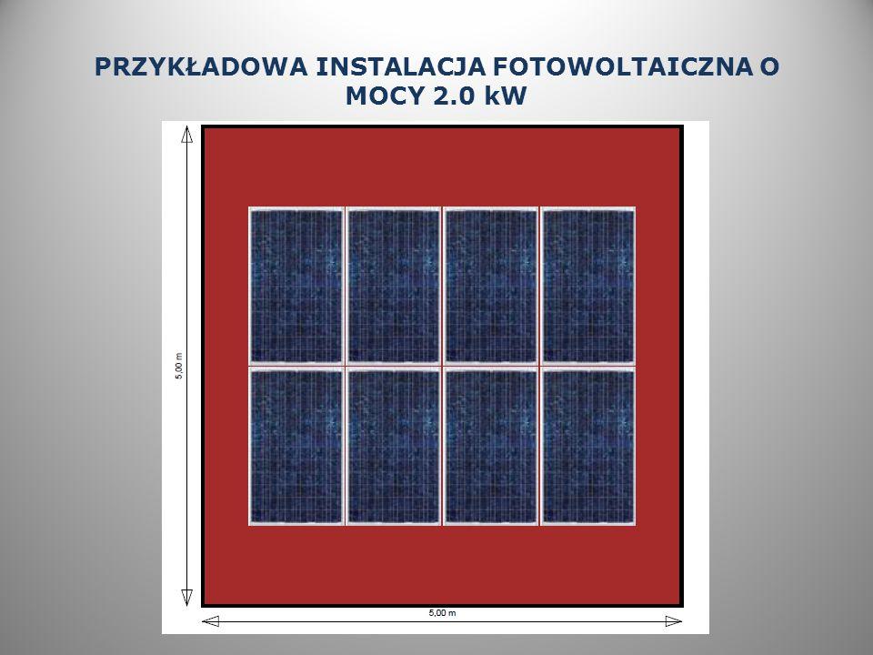 PRZYKŁADOWA INSTALACJA FOTOWOLTAICZNA O MOCY 2.0 kW