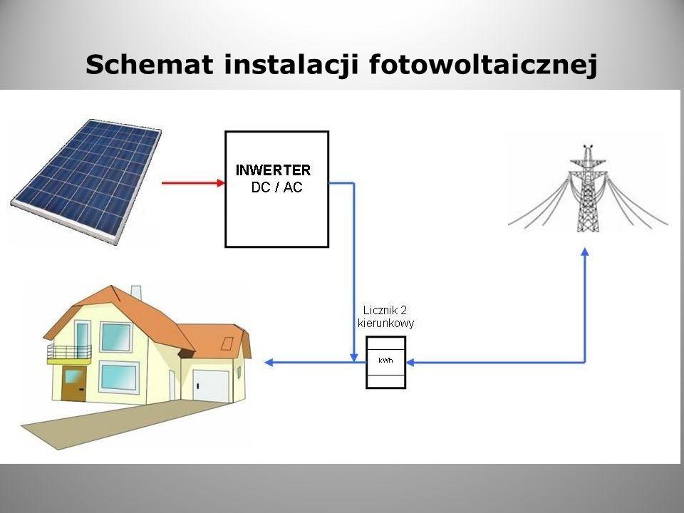 Schemat instalacji fotowoltaicznej