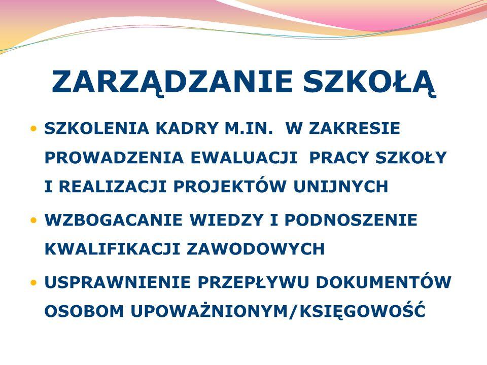 ZARZĄDZANIE SZKOŁĄ SZKOLENIA KADRY M.IN.