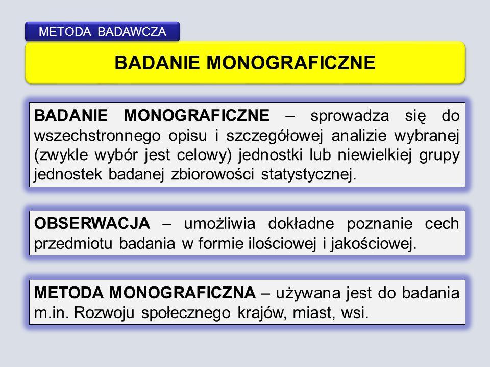 BADANIE MONOGRAFICZNE METODA BADAWCZA BADANIE MONOGRAFICZNE – sprowadza się do wszechstronnego opisu i szczegółowej analizie wybranej (zwykle wybór je