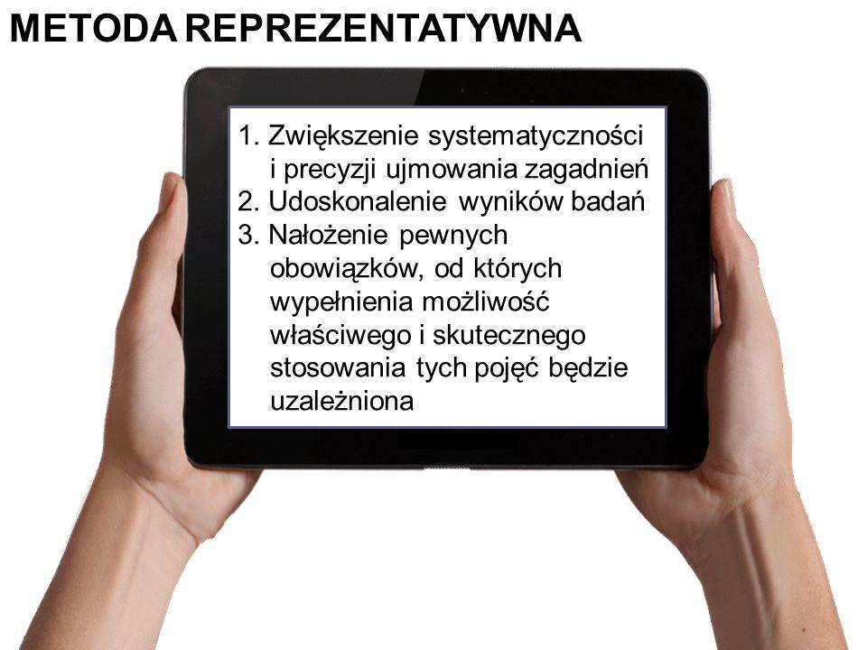 METODA REPREZENTATYWNA 1. Zwiększenie systematyczności i precyzji ujmowania zagadnień 2. Udoskonalenie wyników badań 3. Nałożenie pewnych obowiązków,