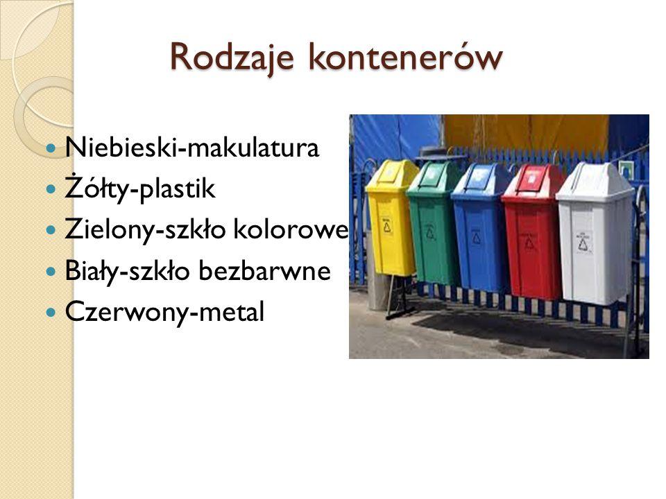 """""""Recykling'' Recykling to ponowne wykorzystanie odpadów jako surowca w cyklu produkcyjnym. Dzięki ponownemu wykorzystaniu surowca zasoby pierwotne są"""