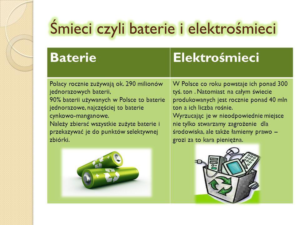MetalPapier Aluminium rozkłada się wolniej (nawet 100 lat), gdyż jest mniej wrażliwe na korozję. W Polsce zużywa się 400 mln puszek rocznie. 6 puszek