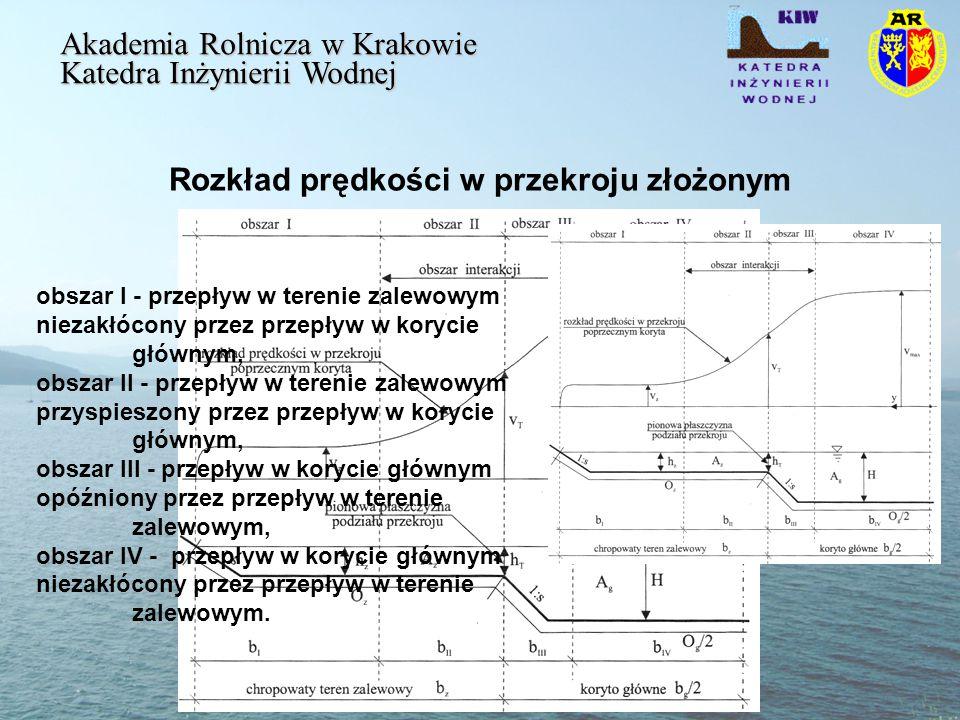 Rozkład prędkości w przekroju złożonym Akademia Rolnicza w Krakowie Katedra Inżynierii Wodnej obszar I - przepływ w terenie zalewowym niezakłócony przez przepływ w korycie głównym, obszar II - przepływ w terenie zalewowym przyspieszony przez przepływ w korycie głównym, obszar III - przepływ w korycie głównym opóźniony przez przepływ w terenie zalewowym, obszar IV - przepływ w korycie głównym niezakłócony przez przepływ w terenie zalewowym.