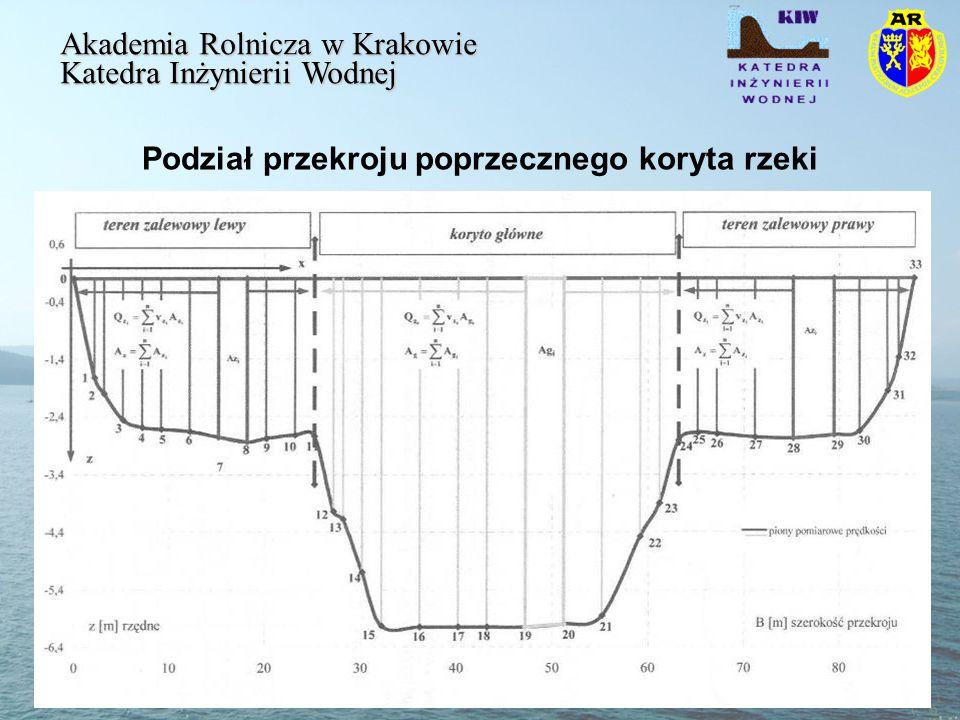 Podział przekroju poprzecznego koryta rzeki Akademia Rolnicza w Krakowie Katedra Inżynierii Wodnej