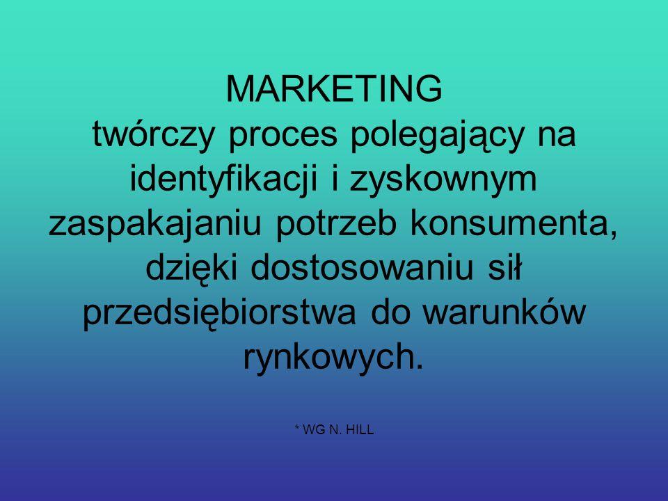 MARKETING twórczy proces polegający na identyfikacji i zyskownym zaspakajaniu potrzeb konsumenta, dzięki dostosowaniu sił przedsiębiorstwa do warunków rynkowych.