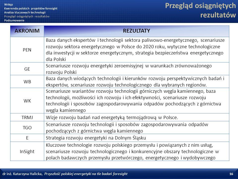 dr inż. Katarzyna Halicka, Przyszłość polskiej energetyki na tle badań foresight 16 Przegląd osiągniętych rezultatów AKRONIMREZULTATY PEN Baza danych