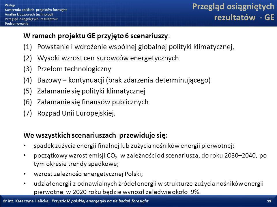 dr inż. Katarzyna Halicka, Przyszłość polskiej energetyki na tle badań foresight 19 Przegląd osiągniętych rezultatów - GE W ramach projektu GE przyjęt