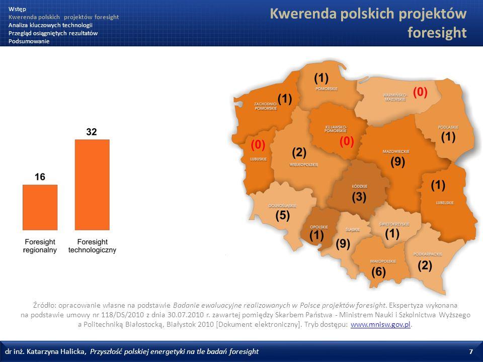 dr inż. Katarzyna Halicka, Przyszłość polskiej energetyki na tle badań foresight 7 Kwerenda polskich projektów foresight Źródło: opracowanie własne na