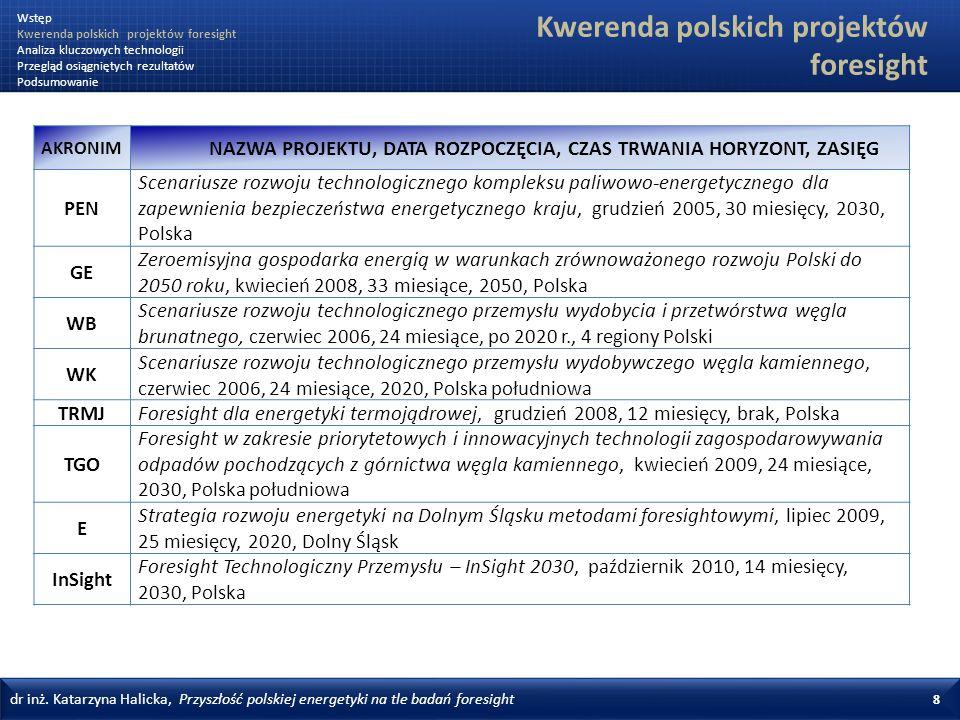 dr inż. Katarzyna Halicka, Przyszłość polskiej energetyki na tle badań foresight 8 Kwerenda polskich projektów foresight AKRONIM NAZWA PROJEKTU, DATA