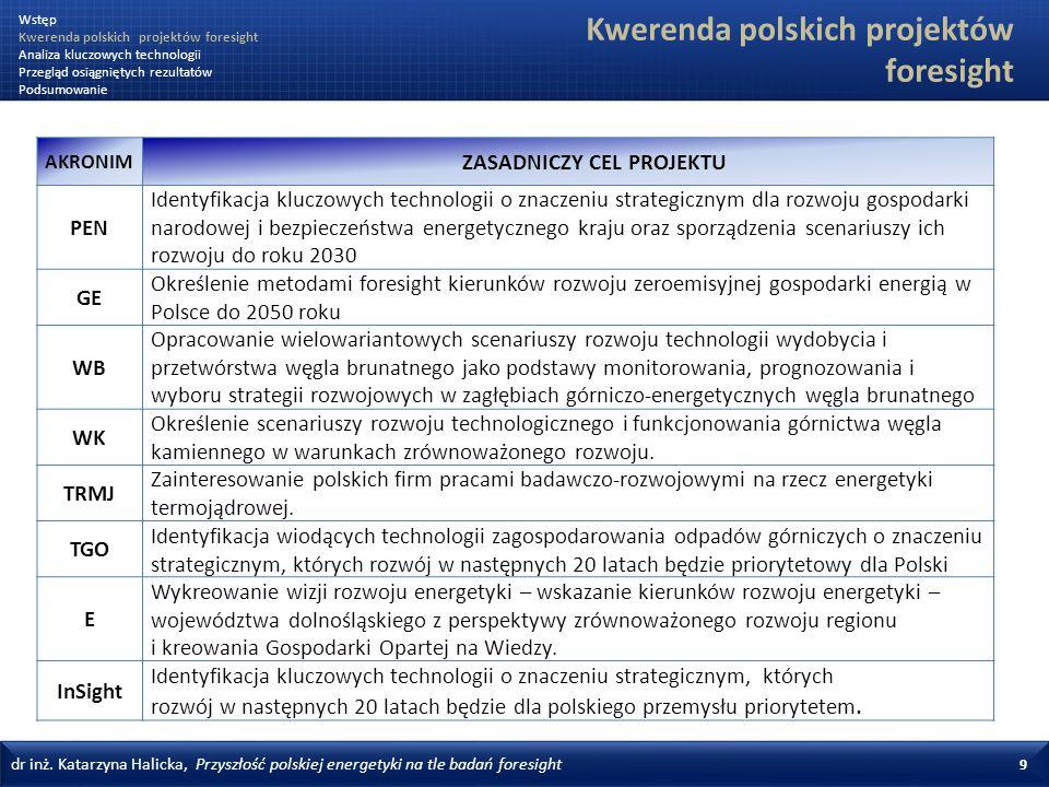 dr inż. Katarzyna Halicka, Przyszłość polskiej energetyki na tle badań foresight 9 Kwerenda polskich projektów foresight AKRONIM ZASADNICZY CEL PROJEK