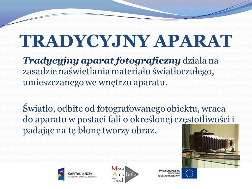 TRADYCYJNY APARAT Tradycyjny aparat fotograficzny działa na zasadzie naświetlania materiału światłoczułego, umieszczanego we wnętrzu aparatu. Światło,