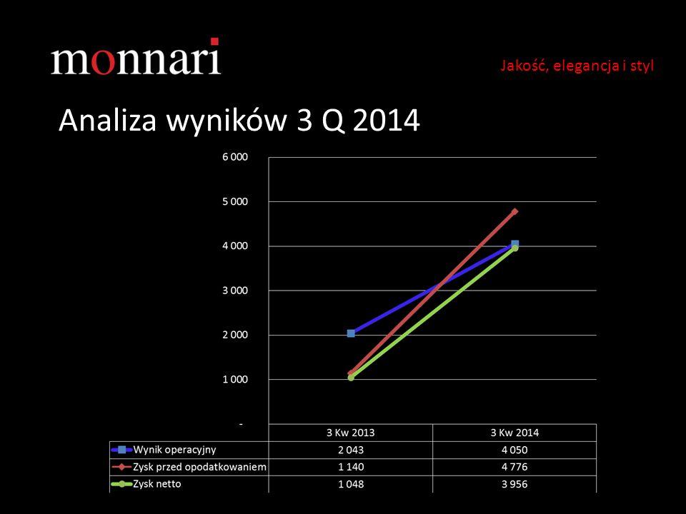 Analiza wyników 3 Q 2014 Jakość, elegancja i styl
