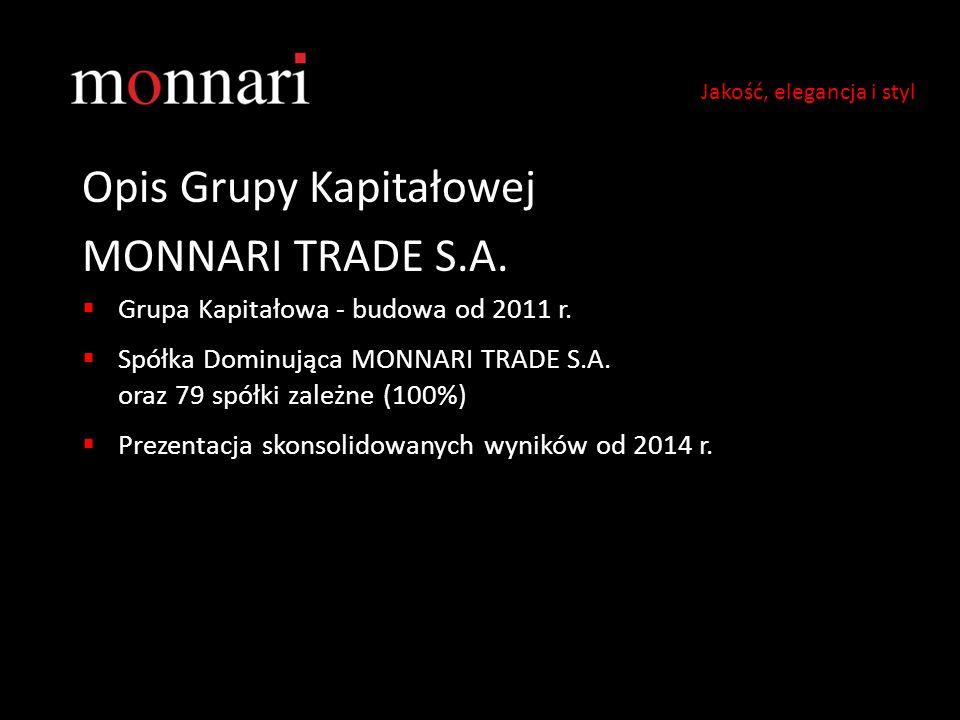 Opis Grupy Kapitałowej MONNARI TRADE S.A.  Grupa Kapitałowa - budowa od 2011 r.  Spółka Dominująca MONNARI TRADE S.A. oraz 79 spółki zależne (100%)