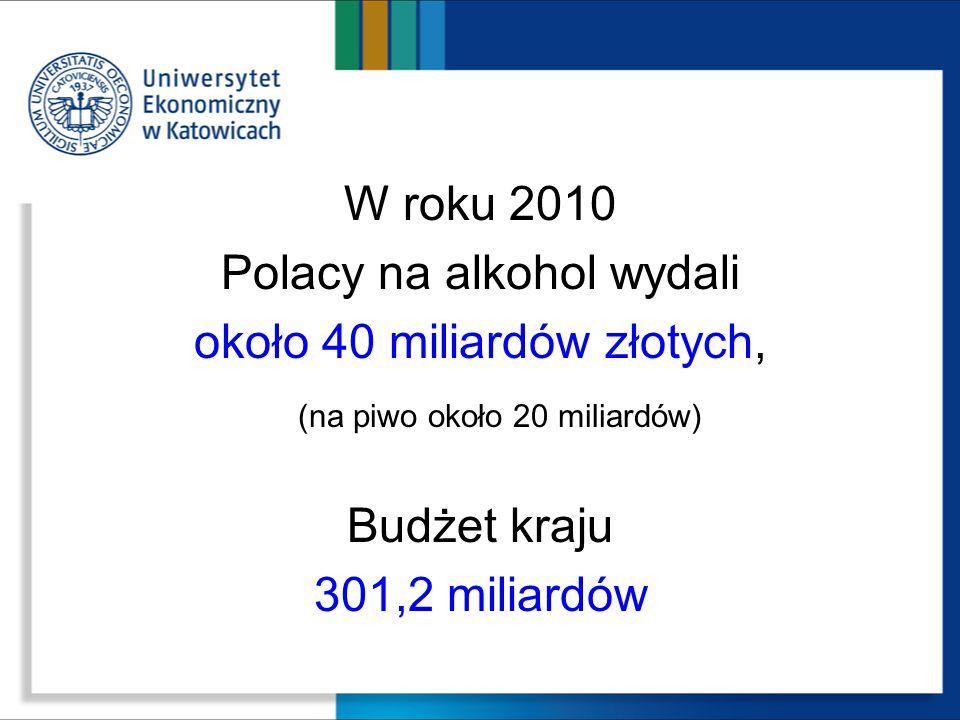 W roku 2010 Polacy na alkohol wydali około 40 miliardów złotych, (na piwo około 20 miliardów) Budżet kraju 301,2 miliardów