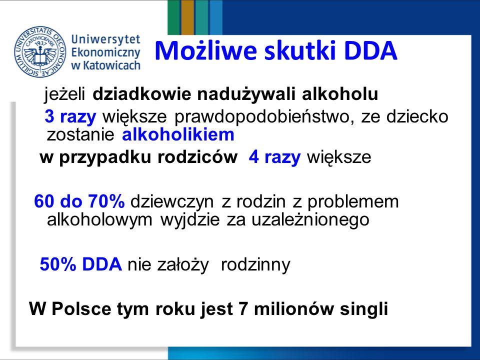 Możliwe skutki DDA jeżeli dziadkowie nadużywali alkoholu 3 razy większe prawdopodobieństwo, ze dziecko zostanie alkoholikiem w przypadku rodziców 4 ra