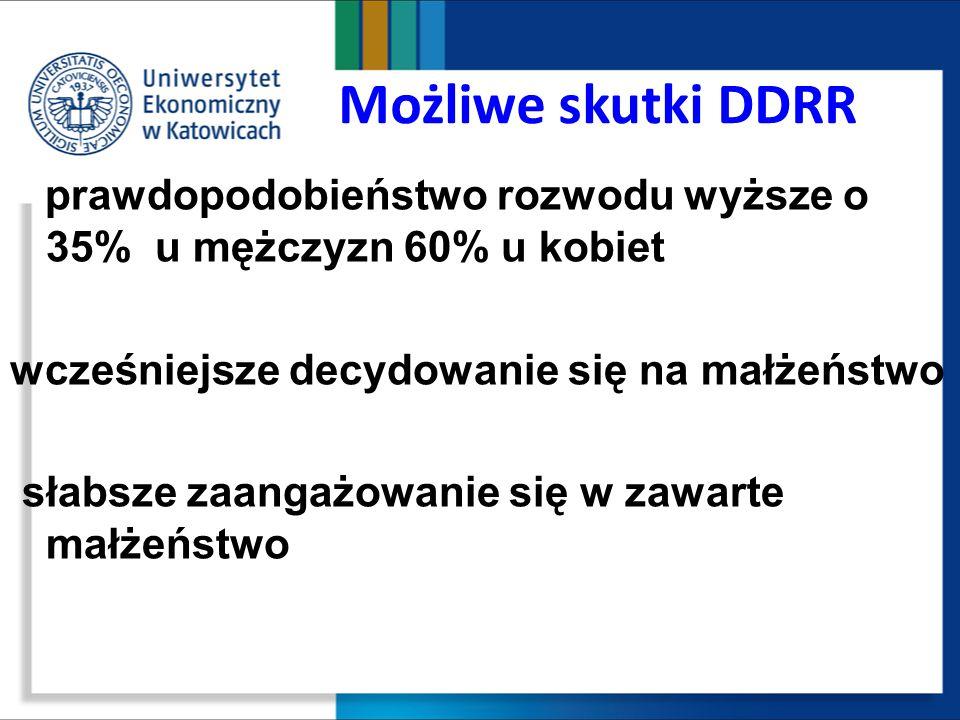 Możliwe skutki DDRR prawdopodobieństwo rozwodu wyższe o 35% u mężczyzn 60% u kobiet wcześniejsze decydowanie się na małżeństwo słabsze zaangażowanie s