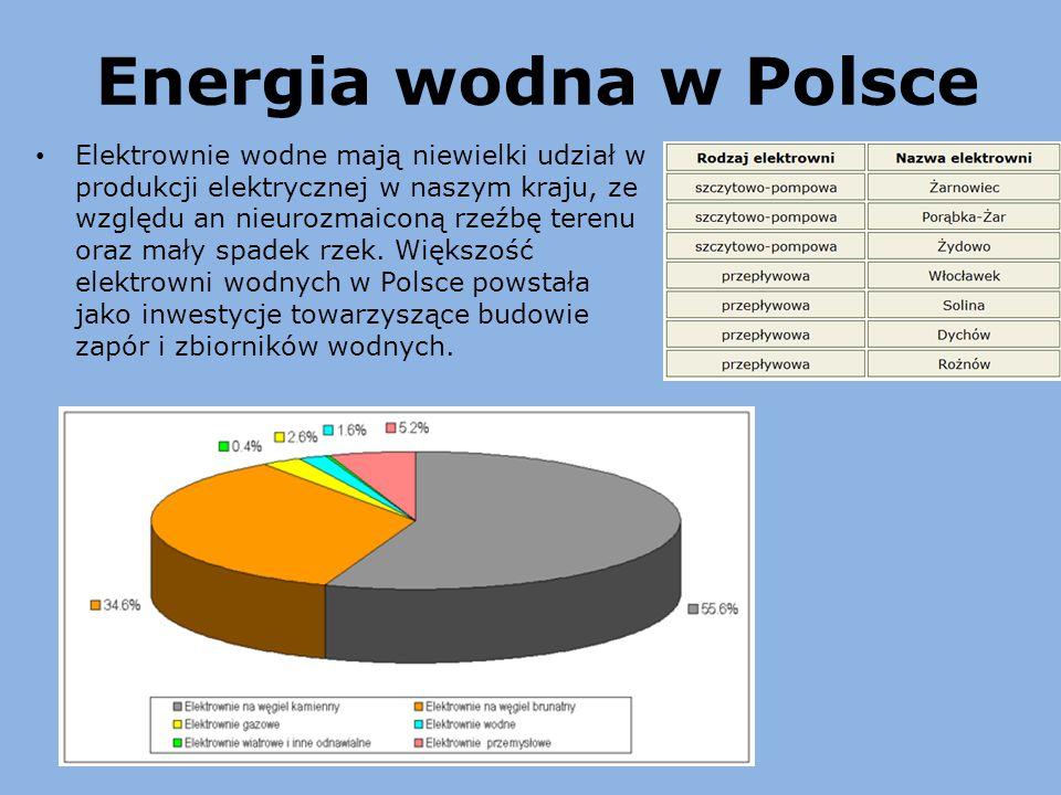 Energia wodna w Polsce Elektrownie wodne mają niewielki udział w produkcji elektrycznej w naszym kraju, ze względu an nieurozmaiconą rzeźbę terenu ora
