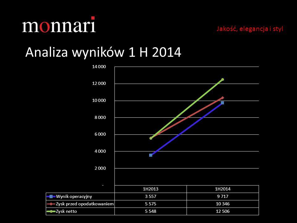 Analiza wyników 1 H 2014 Jakość, elegancja i styl