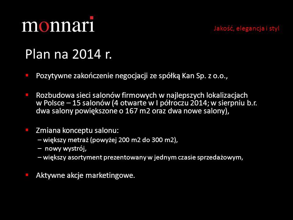 Plan na 2014 r.  Pozytywne zakończenie negocjacji ze spółką Kan Sp.