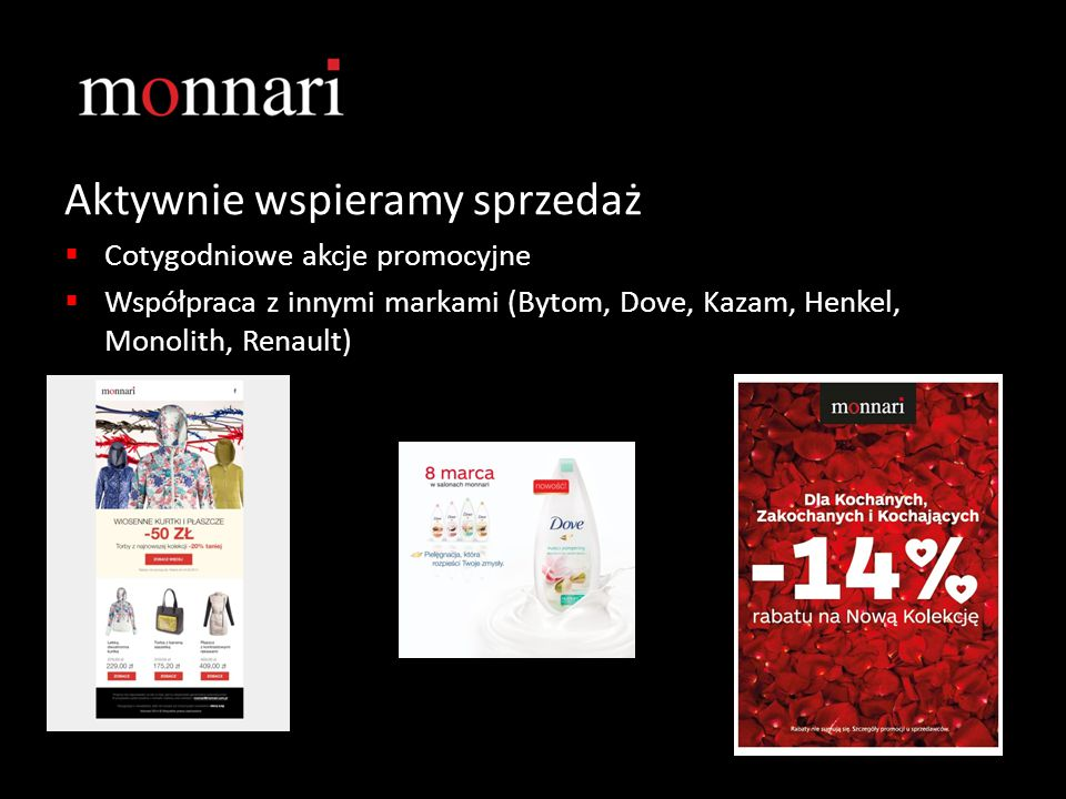 Aktywnie wspieramy sprzedaż  Cotygodniowe akcje promocyjne  Współpraca z innymi markami (Bytom, Dove, Kazam, Henkel, Monolith, Renault)