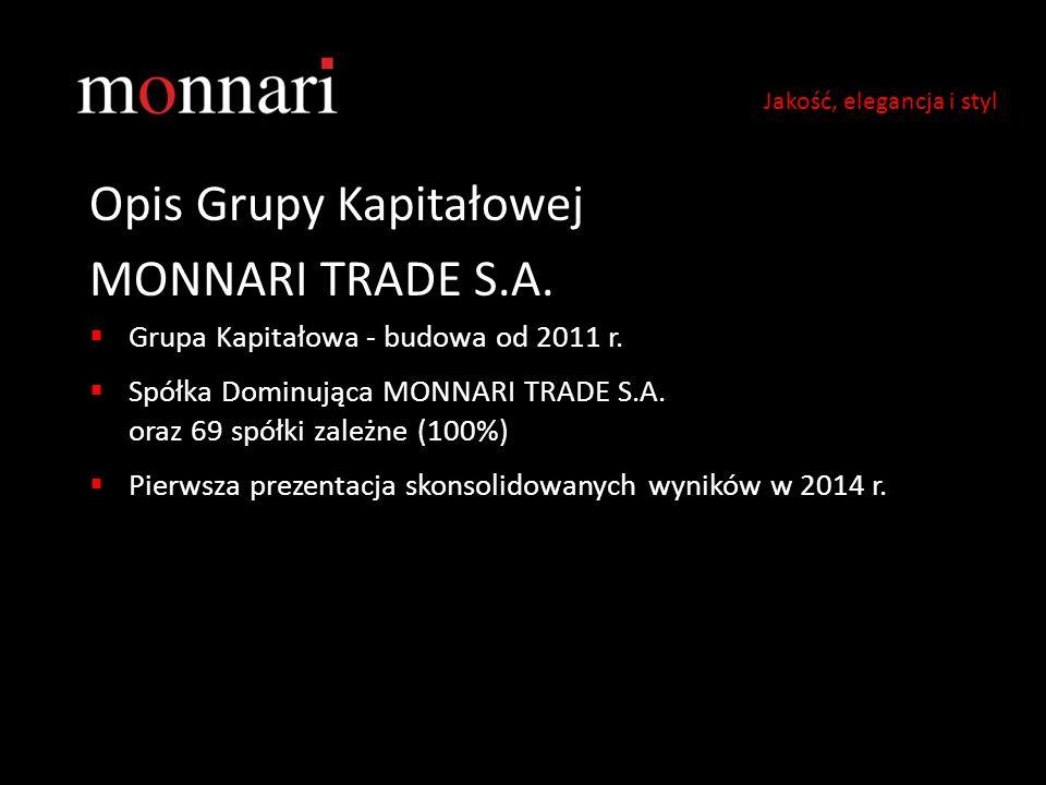 Opis Grupy Kapitałowej MONNARI TRADE S.A.  Grupa Kapitałowa - budowa od 2011 r.