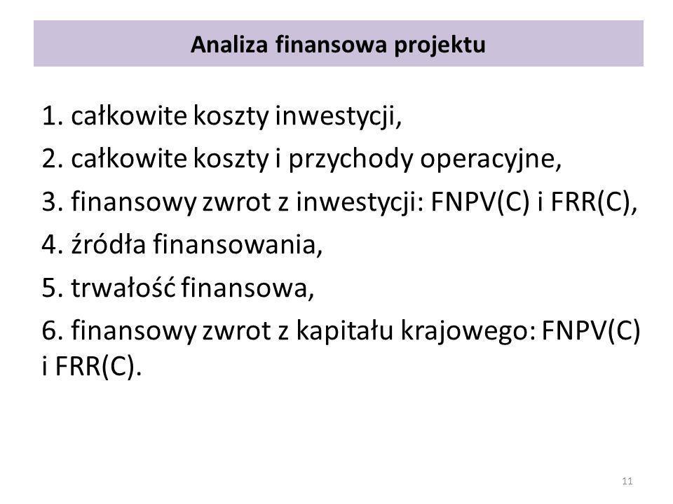 Analiza finansowa projektu 1. całkowite koszty inwestycji, 2. całkowite koszty i przychody operacyjne, 3. finansowy zwrot z inwestycji: FNPV(C) i FRR(