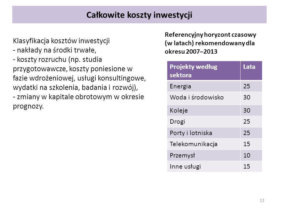 Całkowite koszty inwestycji Projekty według sektora Lata Energia25 Woda i środowisko30 Koleje30 Drogi25 Porty i lotniska25 Telekomunikacja15 Przemysł10 Inne usługi15 Referencyjny horyzont czasowy (w latach) rekomendowany dla okresu 2007–2013 Klasyfikacja kosztów inwestycji - nakłady na środki trwałe, - koszty rozruchu (np.