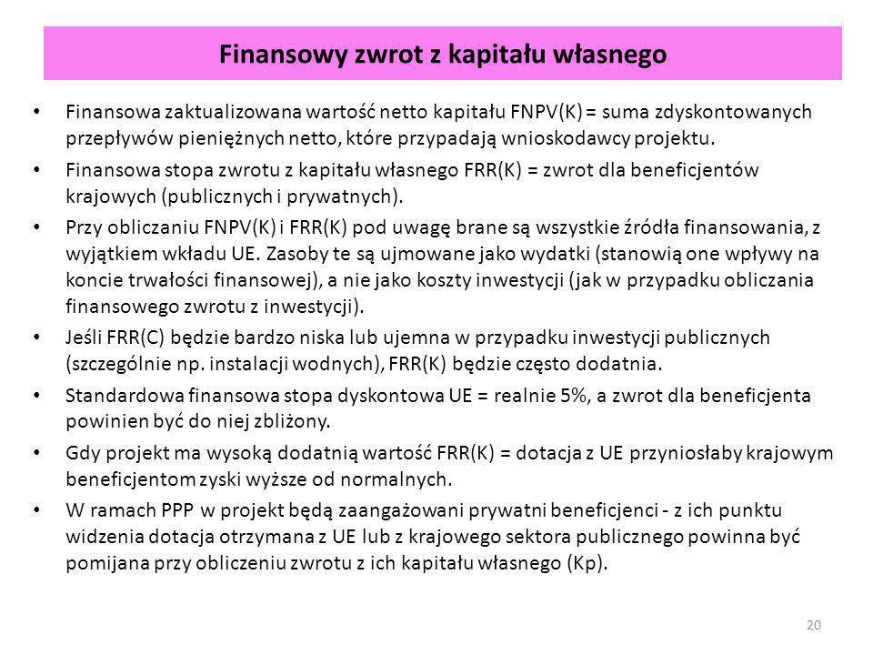 Finansowy zwrot z kapitału własnego Finansowa zaktualizowana wartość netto kapitału FNPV(K) = suma zdyskontowanych przepływów pieniężnych netto, które przypadają wnioskodawcy projektu.