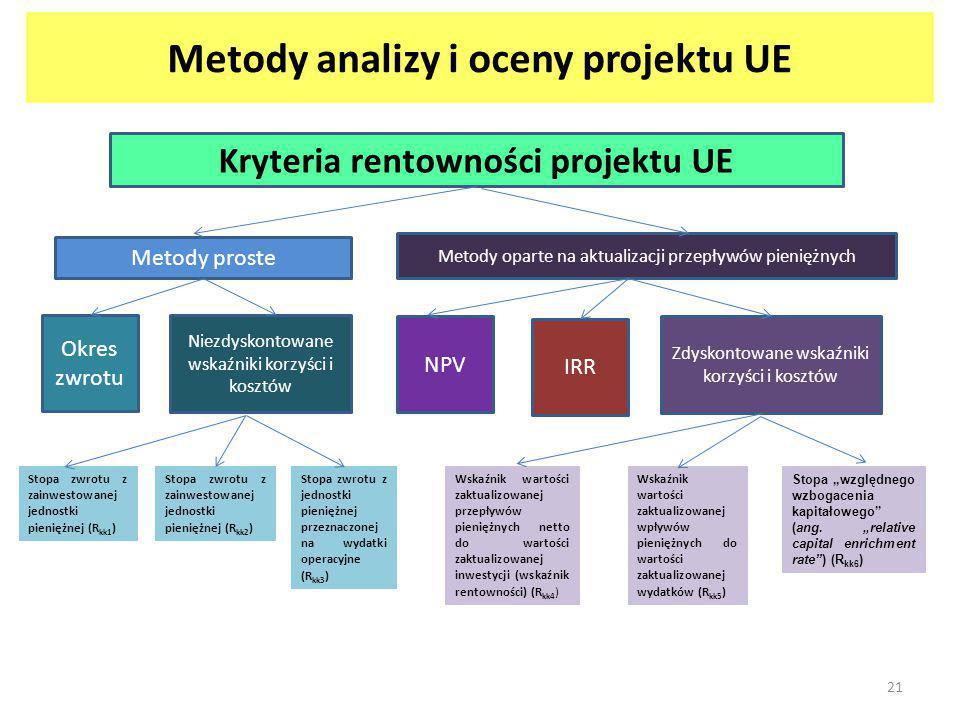 """Metody analizy i oceny projektu UE 21 Kryteria rentowności projektu UE Metody proste Metody oparte na aktualizacji przepływów pieniężnych Okres zwrotu Niezdyskontowane wskaźniki korzyści i kosztów Zdyskontowane wskaźniki korzyści i kosztów NPV IRR Stopa zwrotu z zainwestowanej jednostki pieniężnej (R kk1 ) Stopa zwrotu z zainwestowanej jednostki pieniężnej (R kk2 ) Stopa zwrotu z jednostki pieniężnej przeznaczonej na wydatki operacyjne (R kk3 ) Wskaźnik wartości zaktualizowanej przepływów pieniężnych netto do wartości zaktualizowanej inwestycji (wskaźnik rentowności) (R kk4 ) Wskaźnik wartości zaktualizowanej wpływów pieniężnych do wartości zaktualizowanej wydatków (R kk5 ) Stopa """"względnego wzbogacenia kapitałowego (ang."""