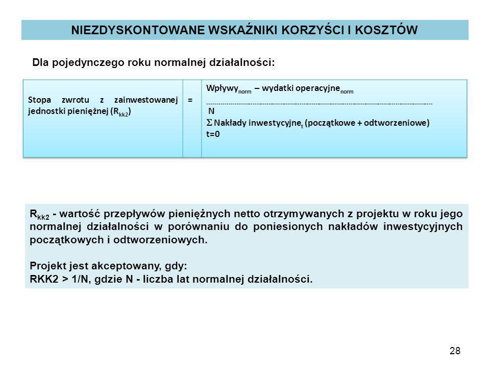 28 Dla pojedynczego roku normalnej działalności: R kk2 - wartość przepływów pieniężnych netto otrzymywanych z projektu w roku jego normalnej działalności w porównaniu do poniesionych nakładów inwestycyjnych początkowych i odtworzeniowych.