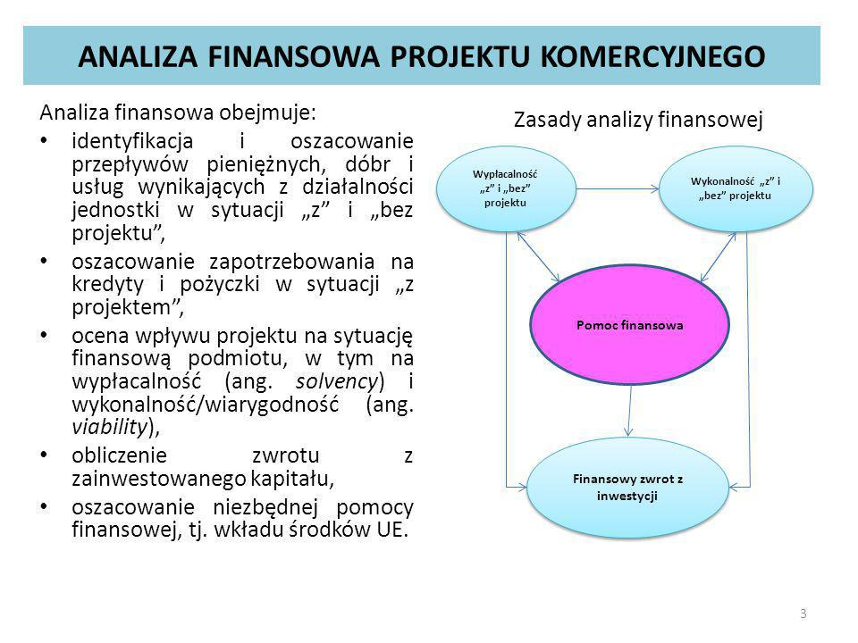 ANALIZA FINANSOWA PROJEKTU KOMERCYJNEGO Analiza finansowa obejmuje: identyfikacja i oszacowanie przepływów pieniężnych, dóbr i usług wynikających z dz