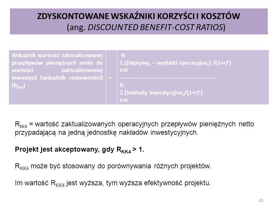 ZDYSKONTOWANE WSKAŹNIKI KORZYŚCI I KOSZTÓW (ang.