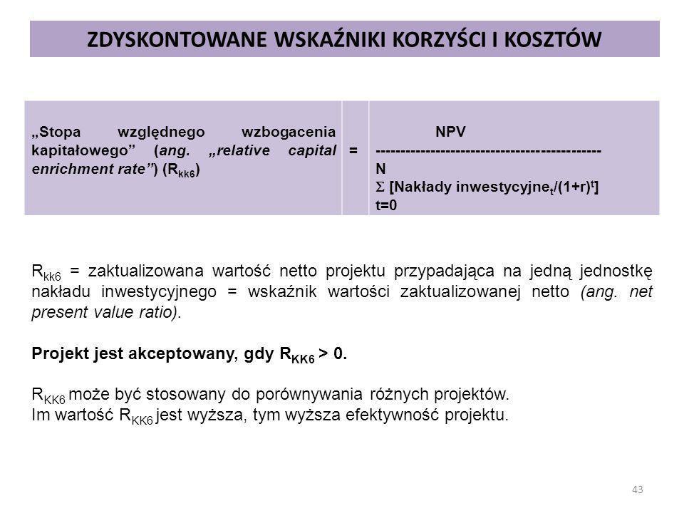"""ZDYSKONTOWANE WSKAŹNIKI KORZYŚCI I KOSZTÓW """"Stopa względnego wzbogacenia kapitałowego (ang."""