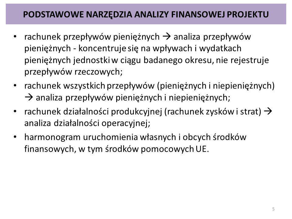 6 ANALIZA PRZEPŁYWÓW PIENIĘŻNYCH Cel: ocena wypłacalności jednostki i wiarygodności/ wykonalności jej działalności oraz dostarczenie danych do analizy finansowej i ekonomicznej projektu.