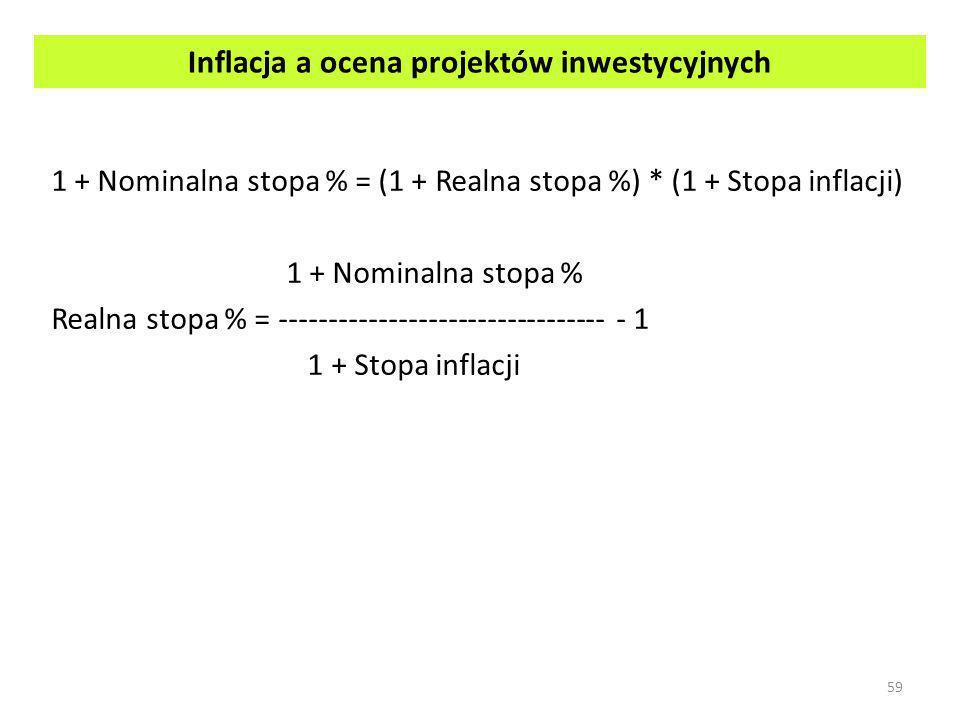Inflacja a ocena projektów inwestycyjnych 1 + Nominalna stopa % = (1 + Realna stopa %) * (1 + Stopa inflacji) 1 + Nominalna stopa % Realna stopa % = --------------------------------- - 1 1 + Stopa inflacji 59
