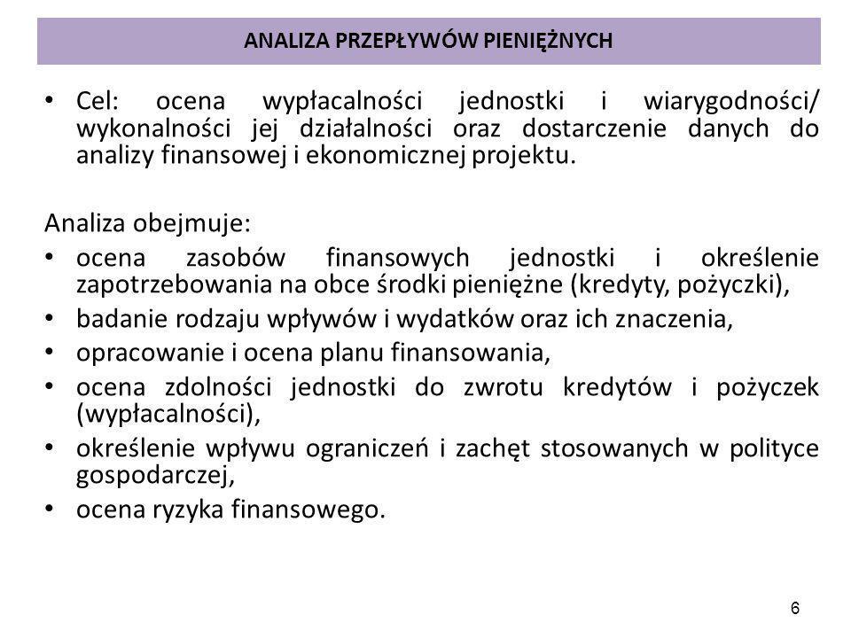 7 ANALIZA BILANSU PRZEPŁYWÓW ZASOBÓW Analiza bilansu przepływów (ang.