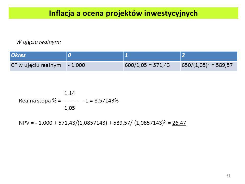 Inflacja a ocena projektów inwestycyjnych Okres012 CF w ujęciu realnym- 1.000600/1,05 = 571,43650/(1,05) 2 = 589,57 61 W ujęciu realnym: 1,14 Realna stopa % = --------- - 1 = 8,57143% 1,05 NPV = - 1.000 + 571,43/(1,0857143) + 589,57/ (1,0857143) 2 = 26,47