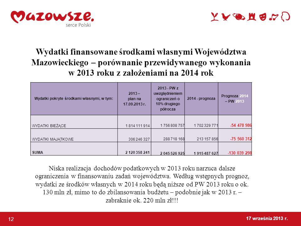 12 17 września 2013 r. Wydatki pokryte środkami własnymi, w tym: 2013 – plan na 17.09.2013 r.