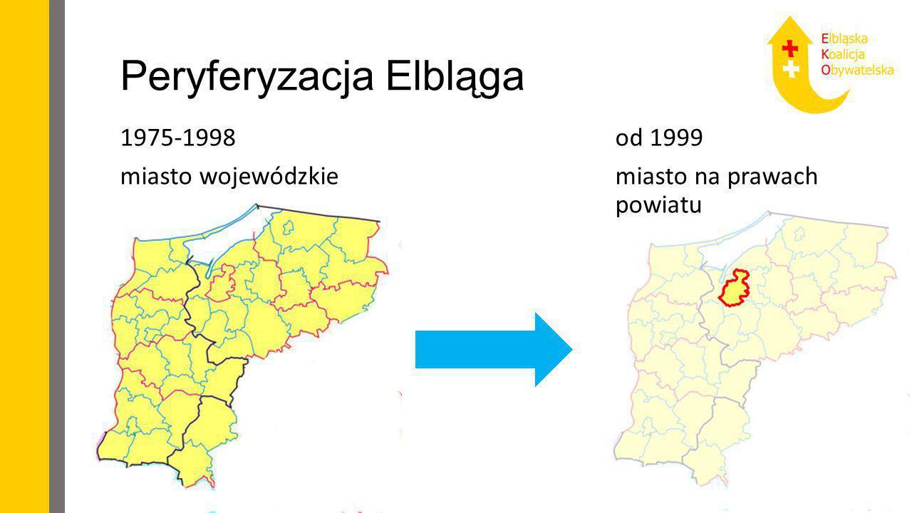 Elbląg – powiązania sieciowe Powiat elbląski: 1430,55 km 2 56 tys.