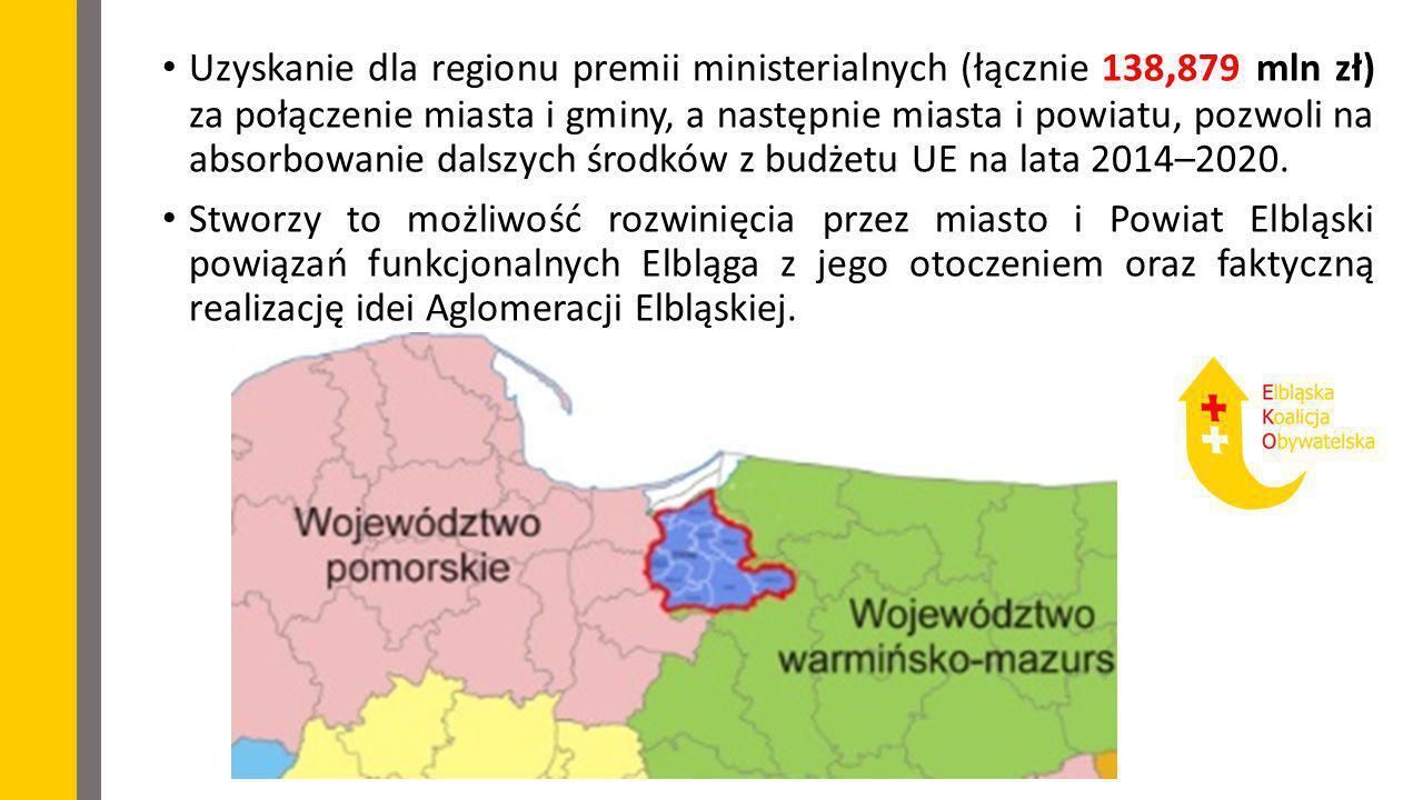 Uzyskanie dla regionu premii ministerialnych (łącznie 138, 879 mln zł) za połączenie miasta i gminy, a następnie miasta i powiatu, pozwoli na absorbow
