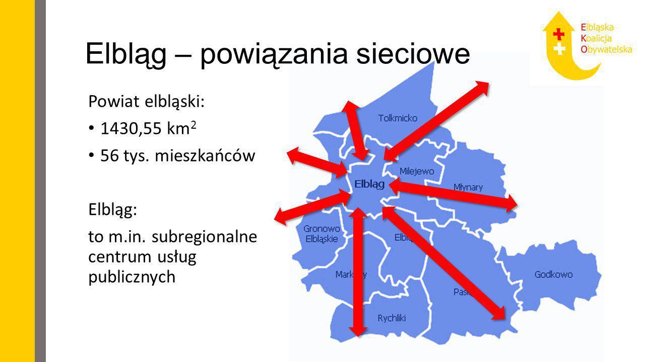 Elbląg – powiązania sieciowe Powiat elbląski: 1430,55 km 2 56 tys. mieszkańców Elbląg: to m.in. subregionalne centrum usług publicznych