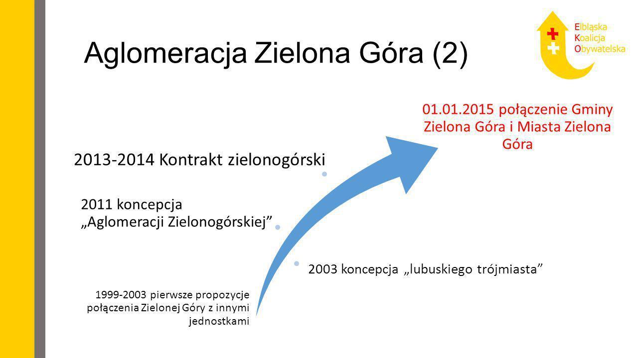 """Aglomeracja Zielona Góra (2) 2003 koncepcja """"lubuskiego trójmiasta"""" 2011 koncepcja """"Aglomeracji Zielonogórskiej"""" 1999-2003 pierwsze propozycje połącze"""