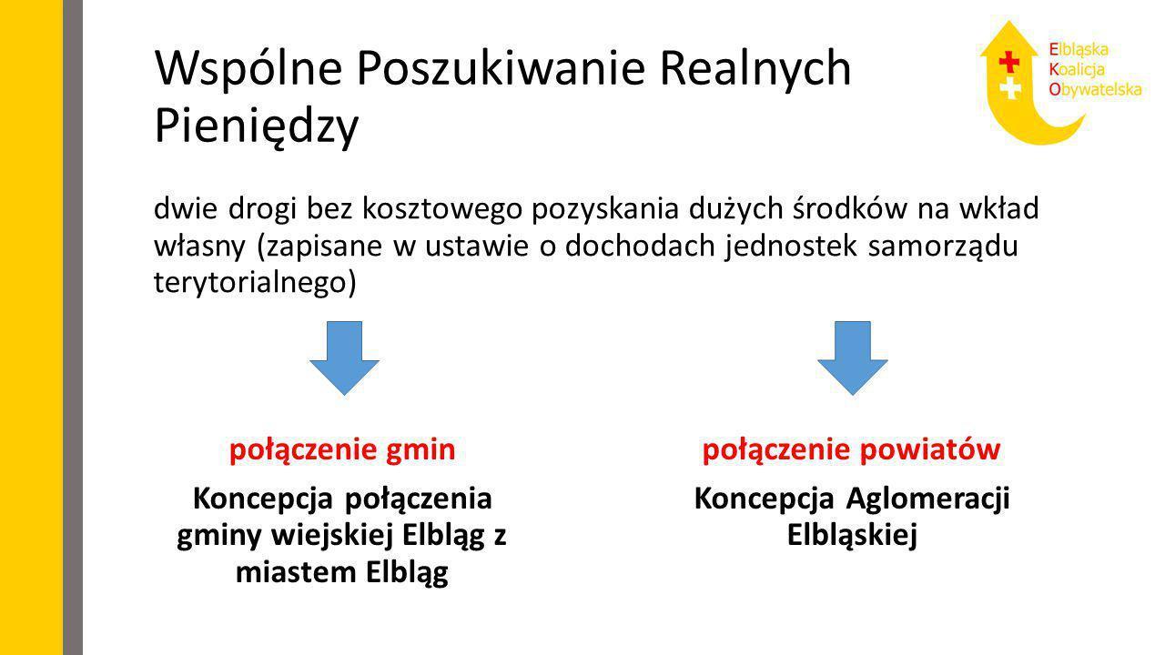 Następstwa utworzenia Aglomeracji Elbląskiej (2) W wyniku połączenia Powiat Elbląski przejmie od miasta Elbląg, m.in.