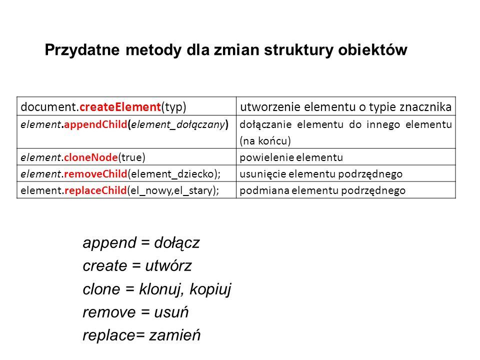 document.createElement(typ)utworzenie elementu o typie znacznika element.appendChild(element_dołączany) dołączanie elementu do innego elementu (na koń