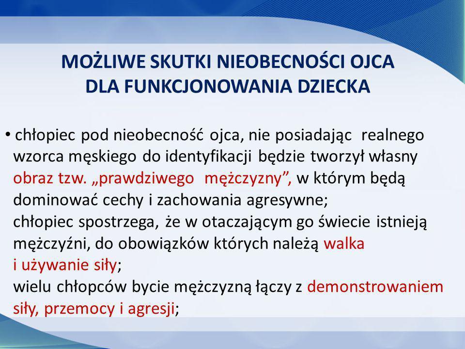 LITERATURA: K.Jabłoński (2009). Będę jak mój tata.