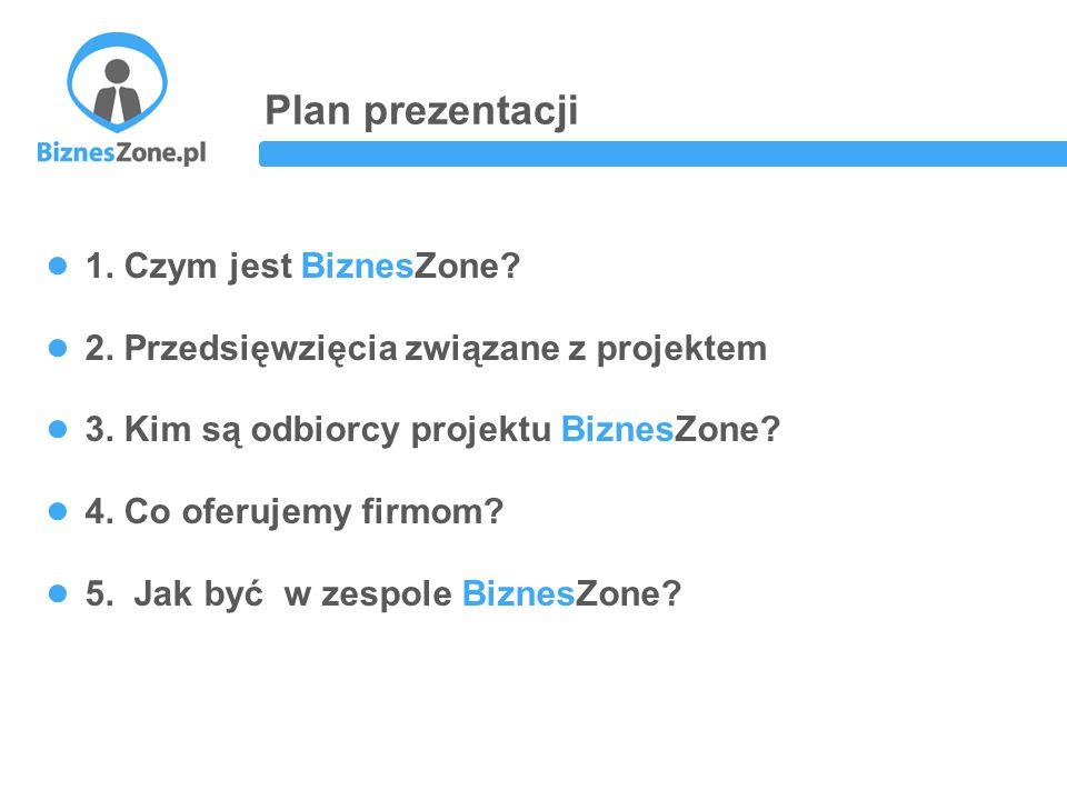 Plan prezentacji ● 1. Czym jest BiznesZone. ● 2.