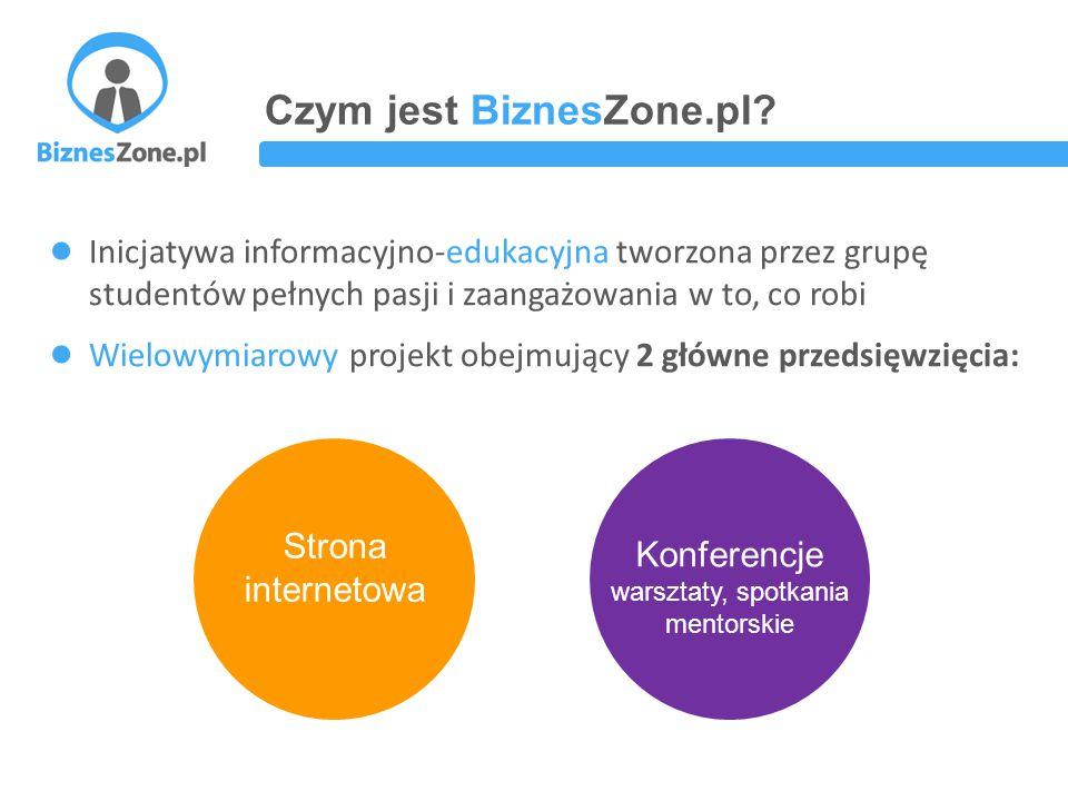Czym jest BiznesZone.pl.